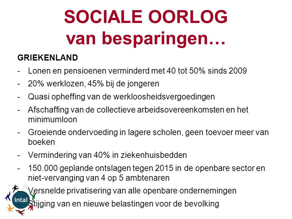 SOCIALE OORLOG van besparingen… GRIEKENLAND -Lonen en pensioenen verminderd met 40 tot 50% sinds 2009 -20% werklozen, 45% bij de jongeren -Quasi opheffing van de werkloosheidsvergoedingen -Afschaffing van de collectieve arbeidsovereenkomsten en het minimumloon -Groeiende ondervoeding in lagere scholen, geen toevoer meer van boeken -Vermindering van 40% in ziekenhuisbedden -150.000 geplande ontslagen tegen 2015 in de openbare sector en niet-vervanging van 4 op 5 ambtenaren -Versnelde privatisering van alle openbare ondernemingen -Stijging van en nieuwe belastingen voor de bevolking
