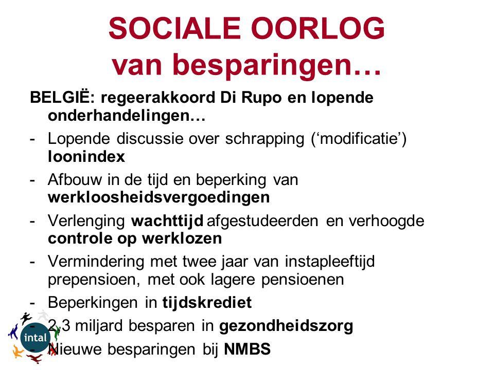 SOCIALE OORLOG van besparingen… BELGIË: regeerakkoord Di Rupo en lopende onderhandelingen… -Lopende discussie over schrapping ('modificatie') loonindex -Afbouw in de tijd en beperking van werkloosheidsvergoedingen -Verlenging wachttijd afgestudeerden en verhoogde controle op werklozen -Vermindering met twee jaar van instapleeftijd prepensioen, met ook lagere pensioenen -Beperkingen in tijdskrediet -2,3 miljard besparen in gezondheidszorg -Nieuwe besparingen bij NMBS