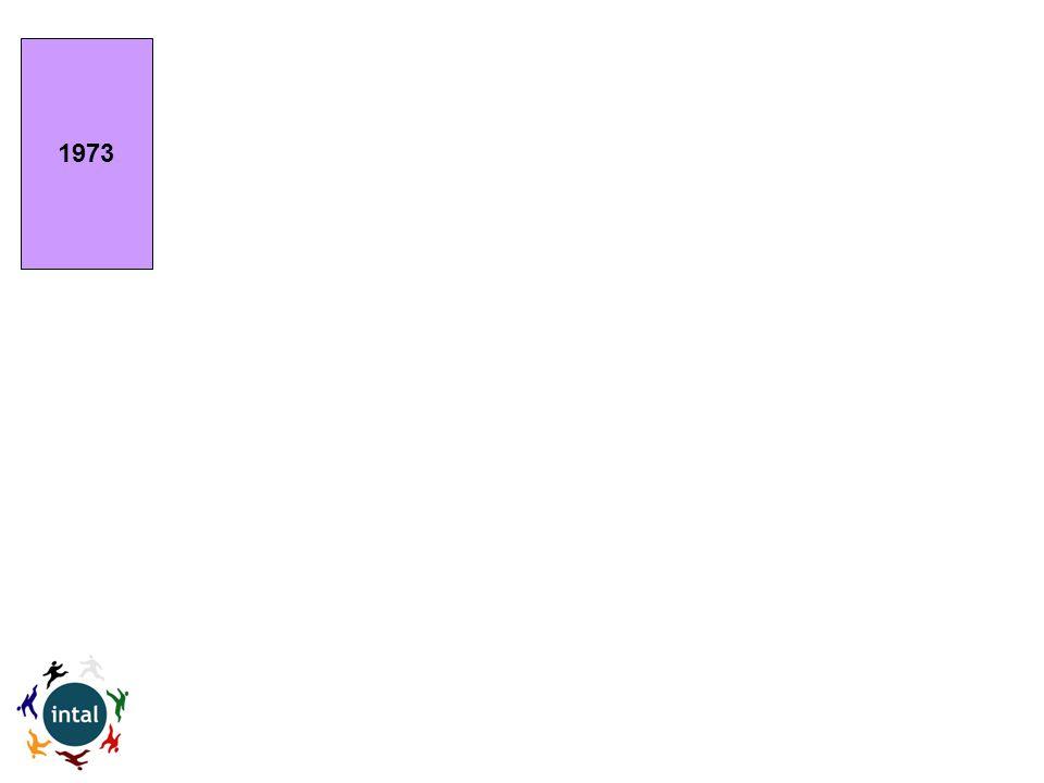 Openbreken van ´markten´ wereldwijd zodat bedrijven overal kunnen verkopen LIBERALISERING Regeringen verkopen overheids- bedrijven (water, elektriciteit, post, transport, diensten,…) aan private bedrijven PRIVATISERING 1973 economische crisis oliecrisis structurele crisis Werkloosheid overal Competitie op ´wereldmarkt´ tussen multinationale bedrijven Bedrijven willen meer winst!