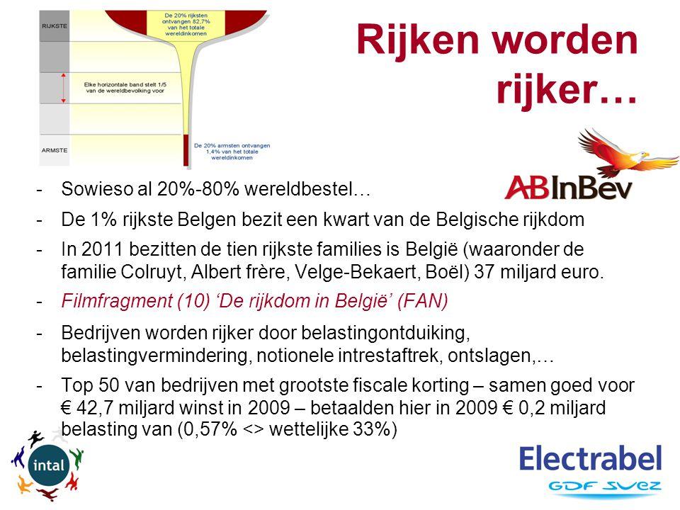 Rijken worden rijker… -Sowieso al 20%-80% wereldbestel… -De 1% rijkste Belgen bezit een kwart van de Belgische rijkdom -In 2011 bezitten de tien rijkste families is België (waaronder de familie Colruyt, Albert frère, Velge-Bekaert, Boël) 37 miljard euro.