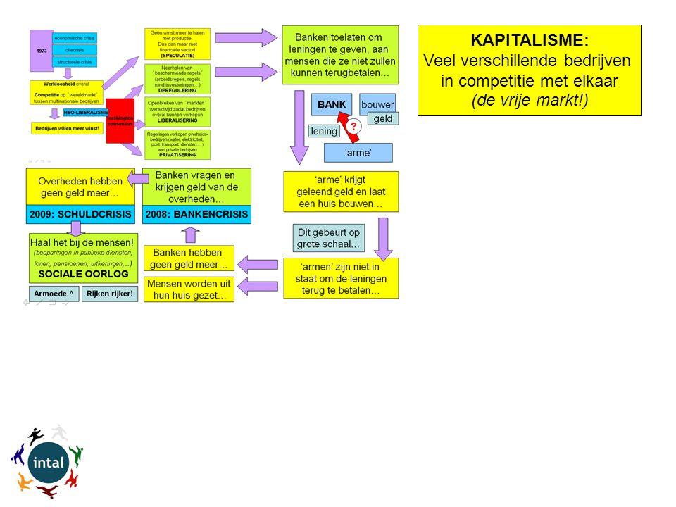 KAPITALISME: Veel verschillende bedrijven in competitie met elkaar (de vrije markt!)