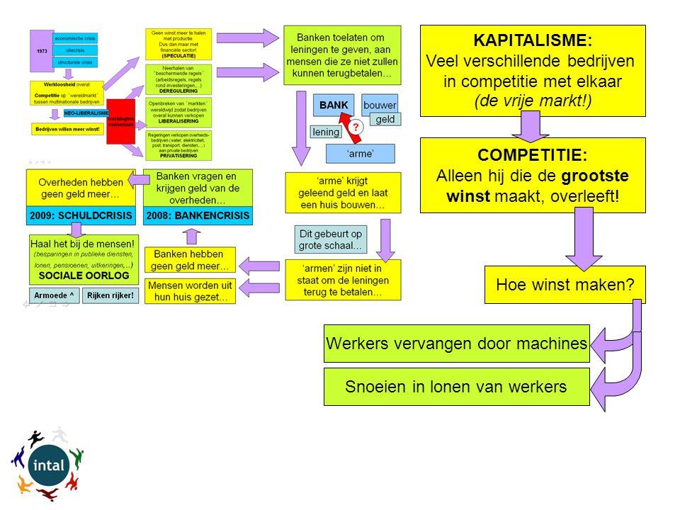 Snoeien in lonen van werkers Werkers vervangen door machines KAPITALISME: Veel verschillende bedrijven in competitie met elkaar (de vrije markt!) COMPETITIE: Alleen hij die de grootste winst maakt, overleeft.