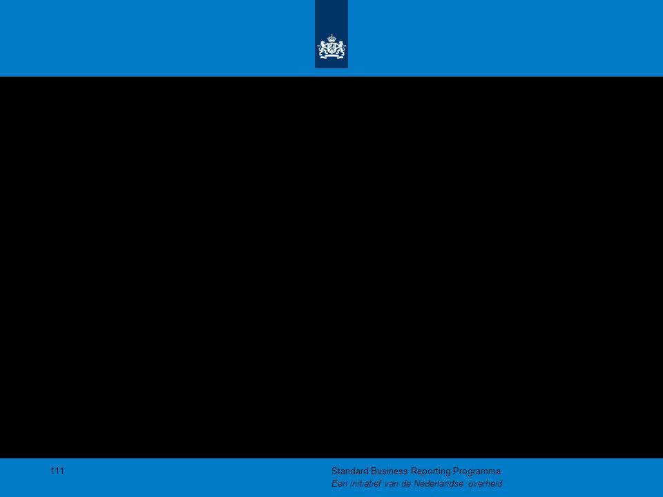 111Standard Business Reporting Programma Een initiatief van de Nederlandse overheid