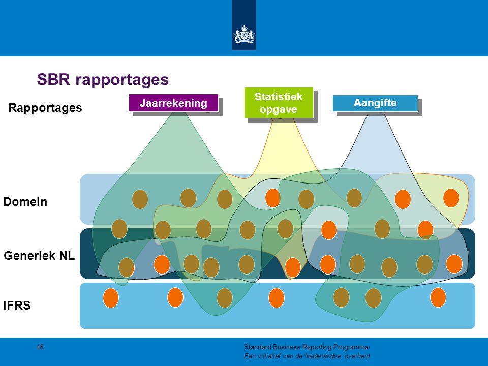 SBR rapportages 48Standard Business Reporting Programma Een initiatief van de Nederlandse overheid Statistiek opgave Statistiek opgave Jaarrekening Aa