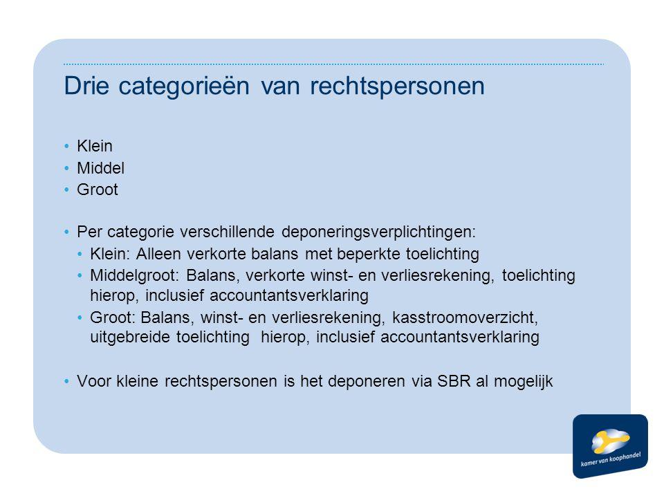 Drie categorieën van rechtspersonen Klein Middel Groot Per categorie verschillende deponeringsverplichtingen: Klein: Alleen verkorte balans met beperk