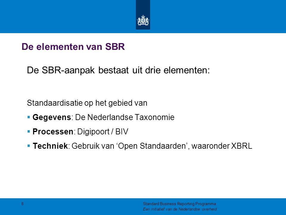 Vanaf 1 januari 2013 is SBR de standaard voor financiële rapportages Aan de slag met SBR SBR voorlichtingsbijeenkomsten 2011