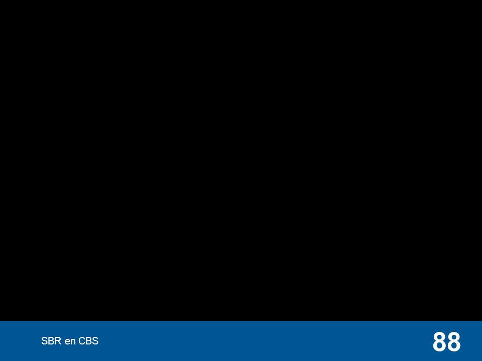 SBR en CBS 88