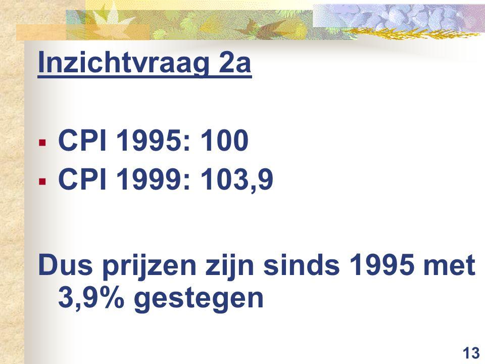 13 Inzichtvraag 2a  CPI 1995: 100  CPI 1999: 103,9 Dus prijzen zijn sinds 1995 met 3,9% gestegen