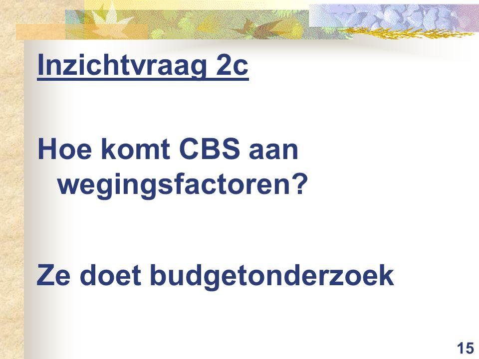 15 Inzichtvraag 2c Hoe komt CBS aan wegingsfactoren? Ze doet budgetonderzoek