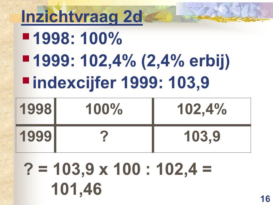 16 Inzichtvraag 2d  1998: 100%  1999: 102,4% (2,4% erbij)  indexcijfer 1999: 103,9 1998100%102,4% 1999?103,9 .