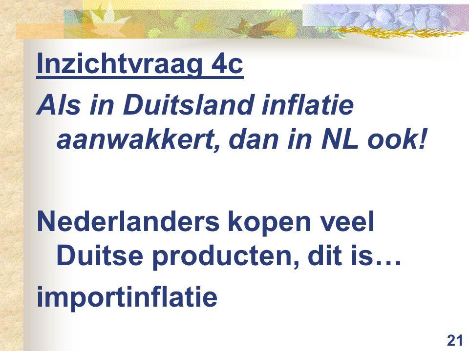 21 Inzichtvraag 4c Als in Duitsland inflatie aanwakkert, dan in NL ook.