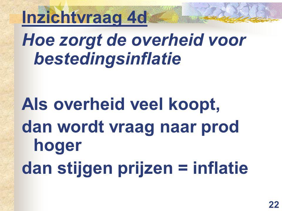 22 Inzichtvraag 4d Hoe zorgt de overheid voor bestedingsinflatie Als overheid veel koopt, dan wordt vraag naar prod hoger dan stijgen prijzen = inflatie