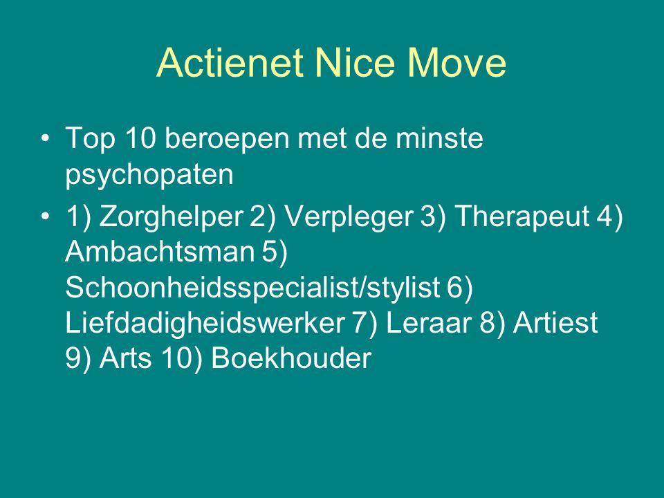 Actienet Nice Move Top 10 beroepen met de minste psychopaten 1) Zorghelper 2) Verpleger 3) Therapeut 4) Ambachtsman 5) Schoonheidsspecialist/stylist 6