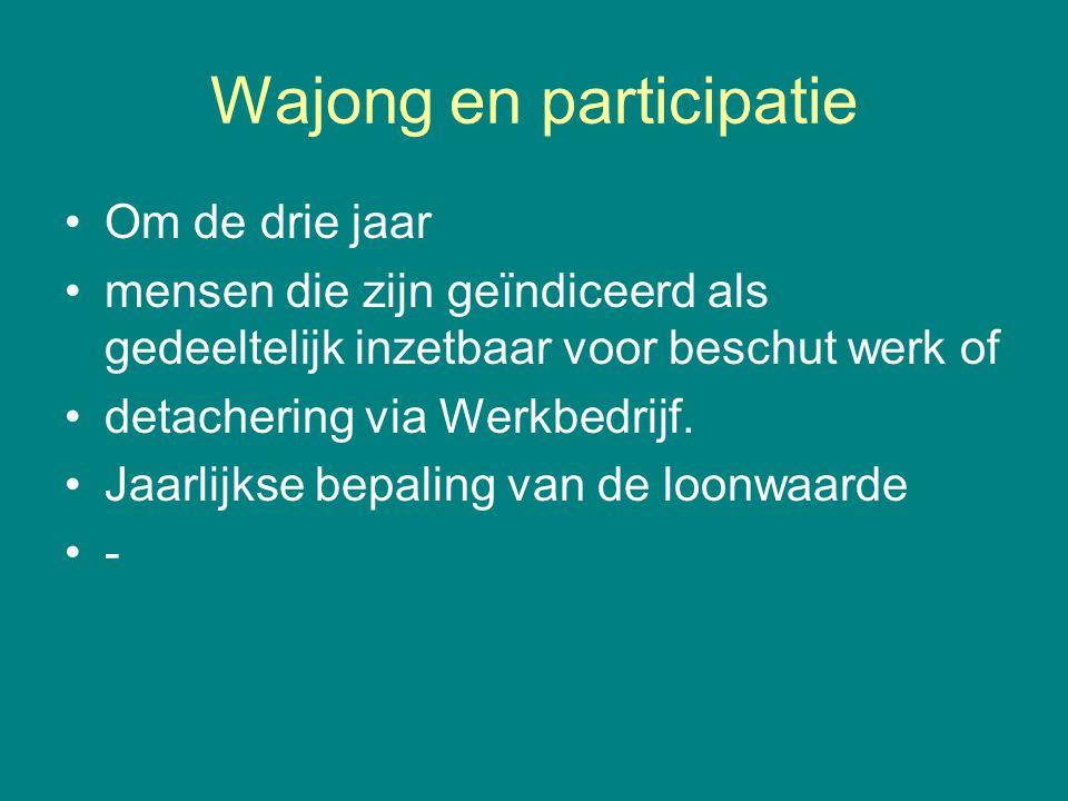 Wajong en participatie Om de drie jaar mensen die zijn geïndiceerd als gedeeltelijk inzetbaar voor beschut werk of detachering via Werkbedrijf. Jaarli
