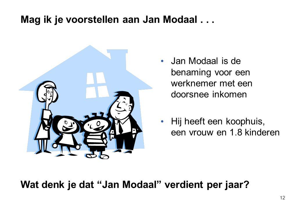 Mag ik je voorstellen aan Jan Modaal... 12 Jan Modaal is de benaming voor een werknemer met een doorsnee inkomen Hij heeft een koophuis, een vrouw en