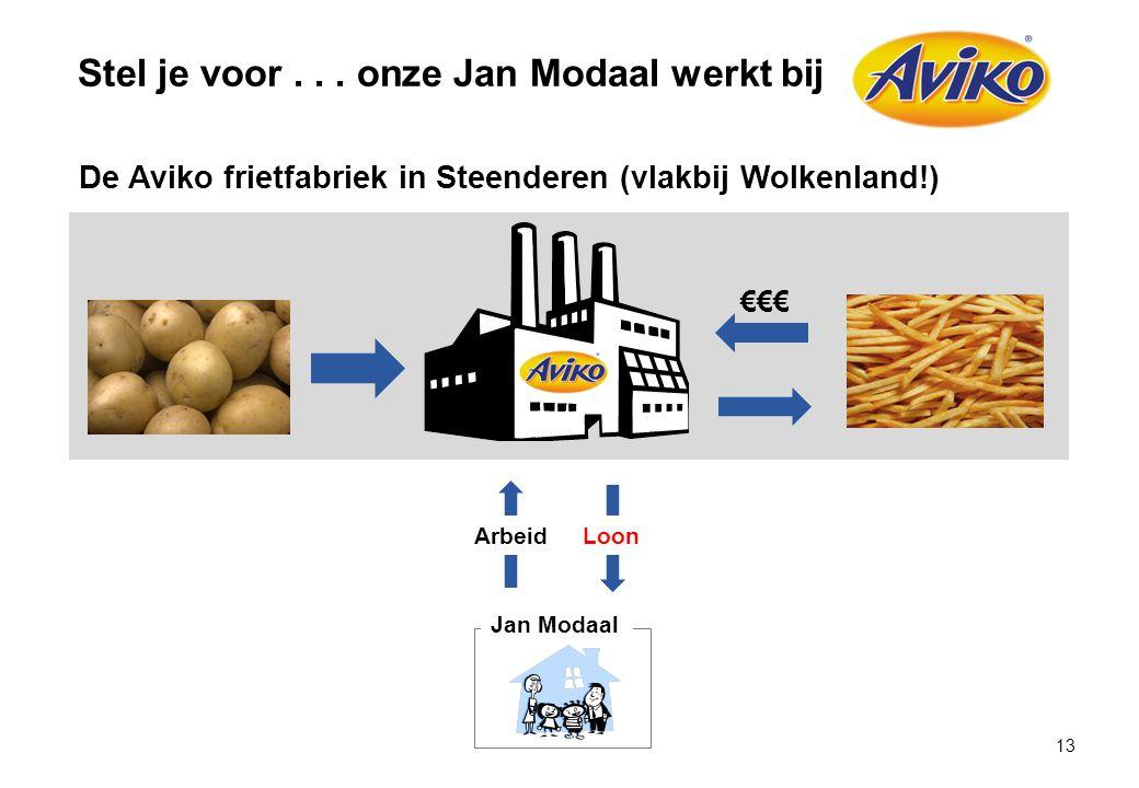 Stel je voor... onze Jan Modaal werkt bij 13 €€€ De Aviko frietfabriek in Steenderen (vlakbij Wolkenland!) Jan Modaal Arbeid Loon