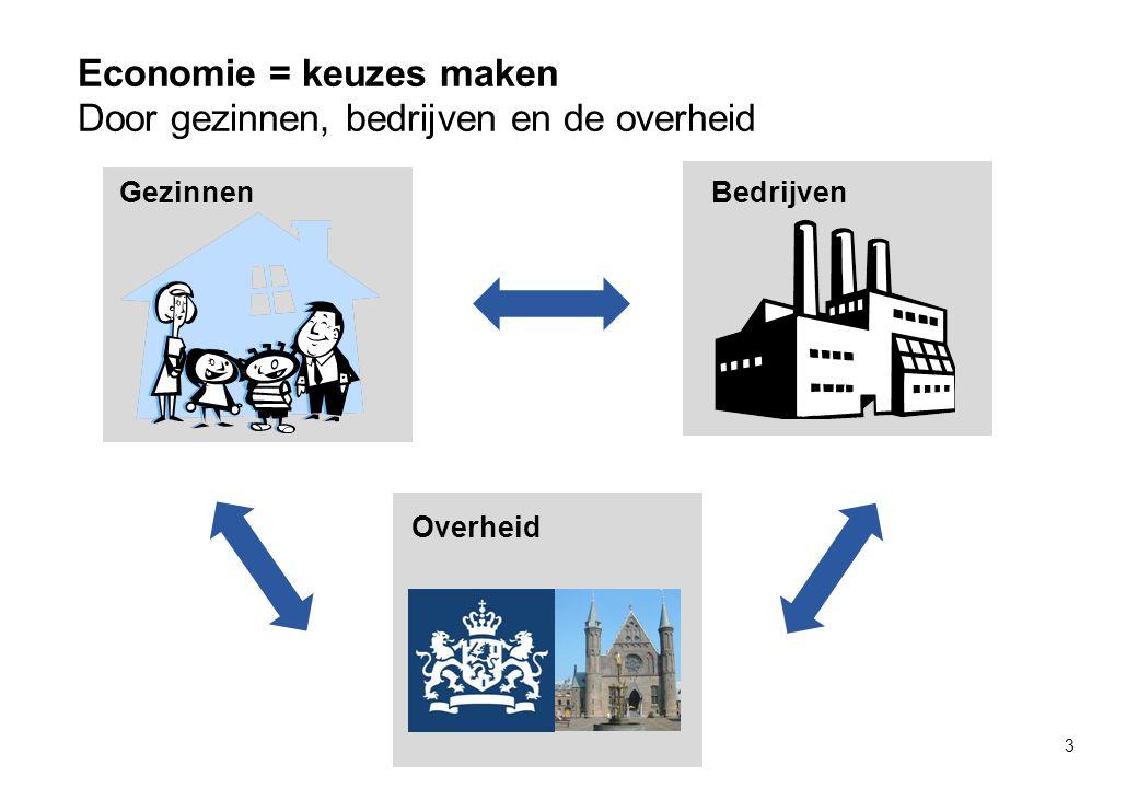 Economie = keuzes maken Door gezinnen, bedrijven en de overheid 3 Gezinnen Bedrijven Overheid