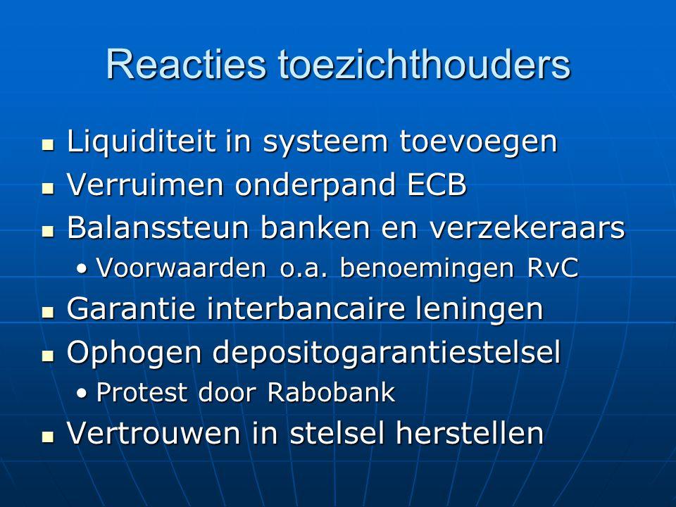 Reacties toezichthouders Liquiditeit in systeem toevoegen Liquiditeit in systeem toevoegen Verruimen onderpand ECB Verruimen onderpand ECB Balanssteun banken en verzekeraars Balanssteun banken en verzekeraars Voorwaarden o.a.