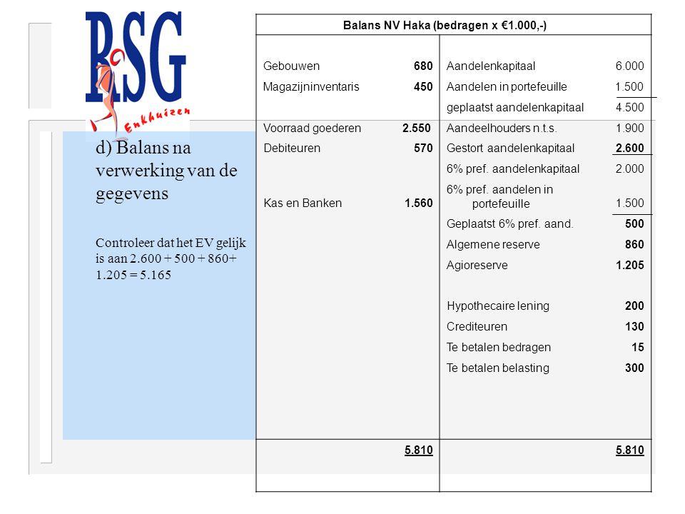d) Balans na verwerking van de gegevens Controleer dat het EV gelijk is aan 2.600 + 500 + 860+ 1.205 = 5.165 Balans NV Haka (bedragen x €1.000,-) Gebo