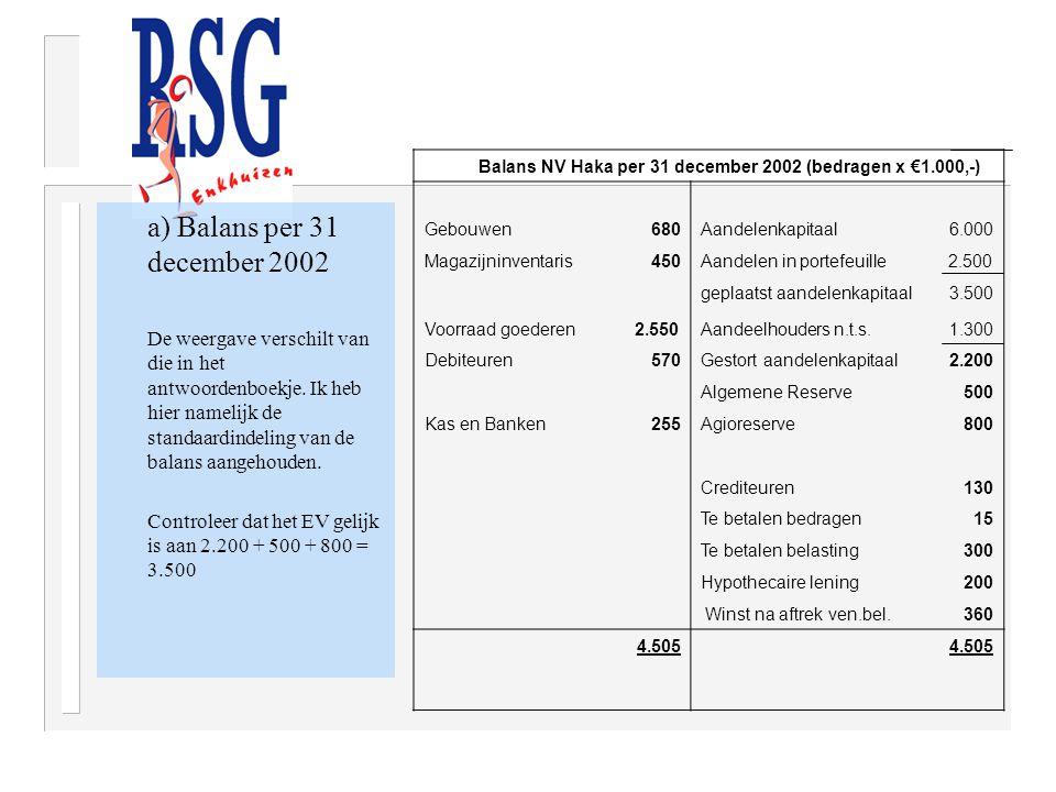 a) Balans per 31 december 2002 De weergave verschilt van die in het antwoordenboekje. Ik heb hier namelijk de standaardindeling van de balans aangehou