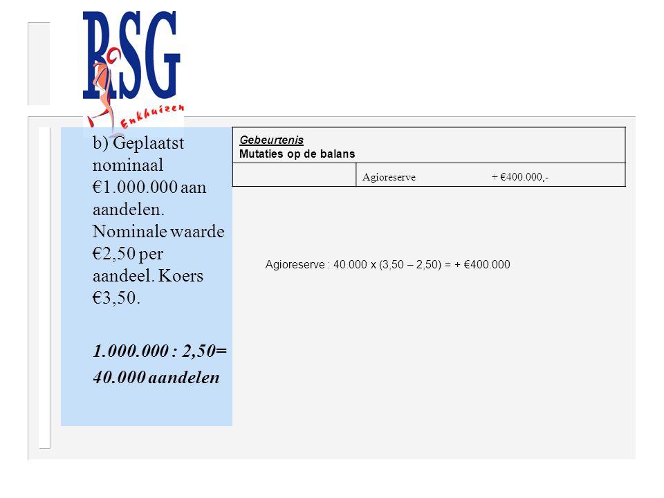 b) Geplaatst nominaal €1.000.000 aan aandelen. Nominale waarde €2,50 per aandeel. Koers €3,50. 1.000.000 : 2,50= 40.000 aandelen Gebeurtenis Mutaties