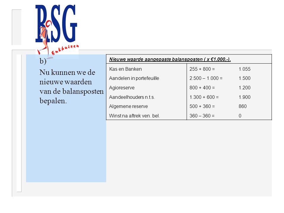 b) Nu kunnen we de nieuwe waarden van de balansposten bepalen. Nieuwe waarde aangepaste balansposten ( x €1.000,-). Kas en Banken255 + 800 =1.055 Aand