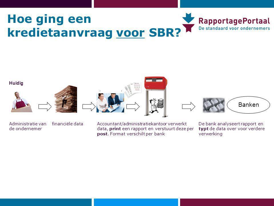 Hoe ging een kredietaanvraag voor SBR.