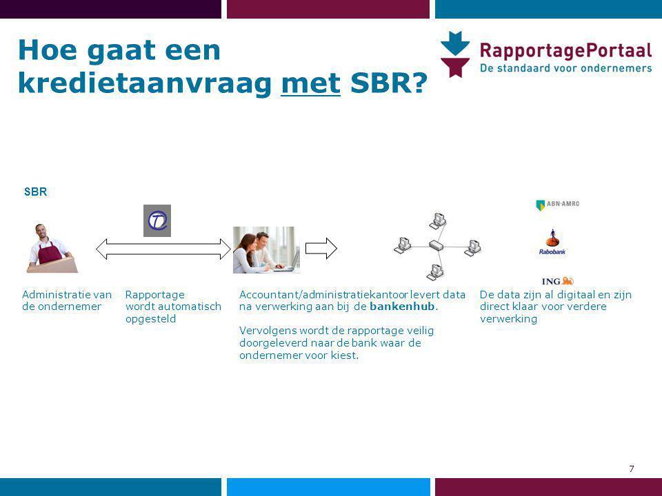 Hoe gaat een kredietaanvraag met SBR.