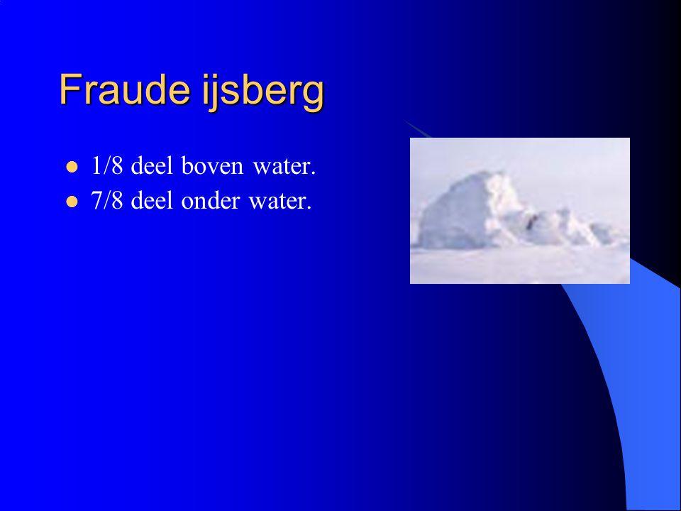 Fraude: Wat, waar, wanneer…..? Woord fraude is min of meer een verzamelbegrip. Fraude komt voor van laag tot hoog. Het eigen personeel is voor het gro