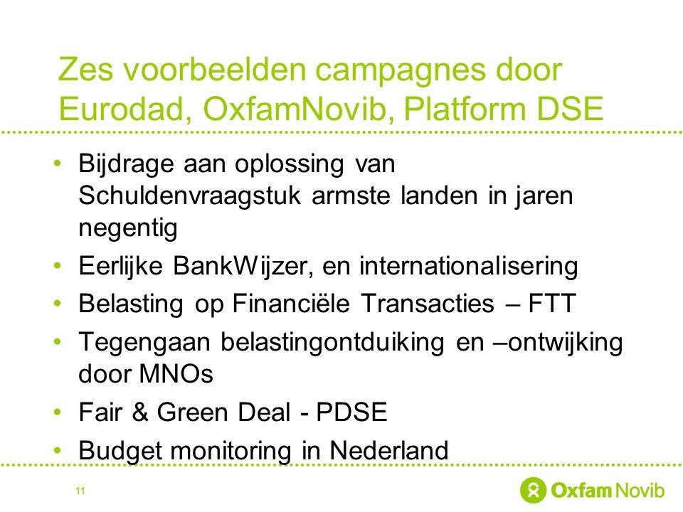 Zes voorbeelden campagnes door Eurodad, OxfamNovib, Platform DSE Bijdrage aan oplossing van Schuldenvraagstuk armste landen in jaren negentig Eerlijke