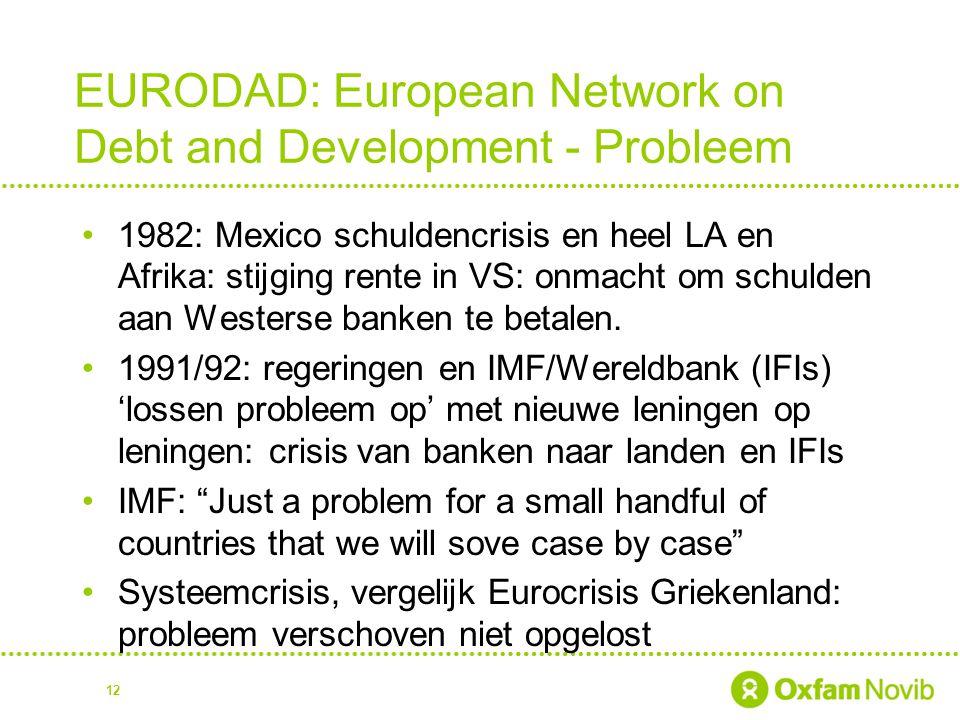 EURODAD: European Network on Debt and Development - Probleem 1982: Mexico schuldencrisis en heel LA en Afrika: stijging rente in VS: onmacht om schuld