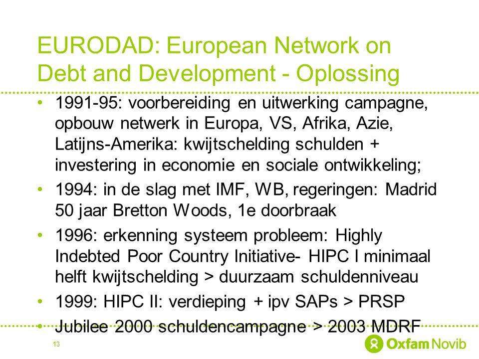 EURODAD: European Network on Debt and Development - Oplossing 1991-95: voorbereiding en uitwerking campagne, opbouw netwerk in Europa, VS, Afrika, Azi
