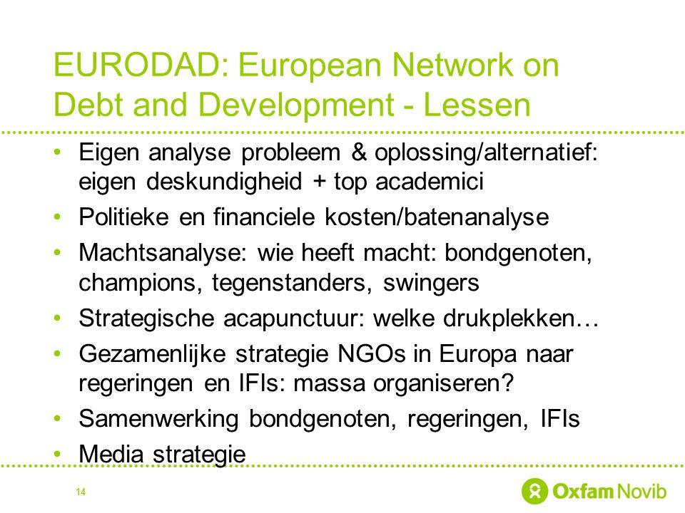 EURODAD: European Network on Debt and Development - Lessen Eigen analyse probleem & oplossing/alternatief: eigen deskundigheid + top academici Politie