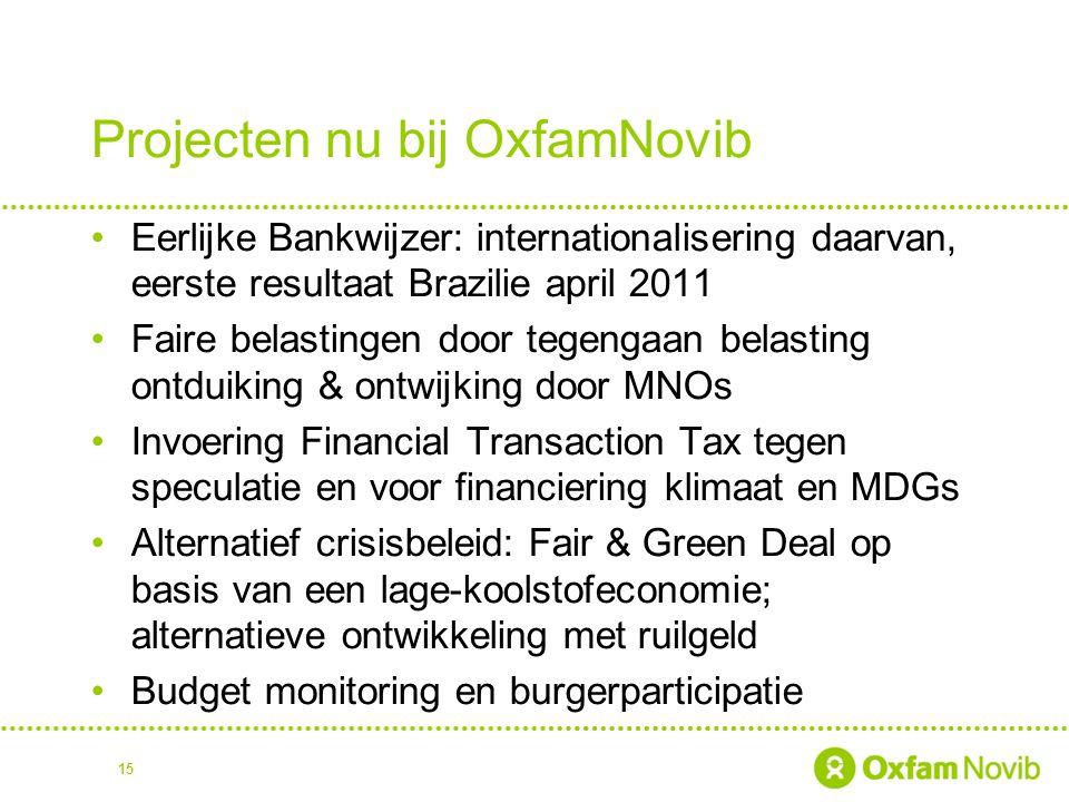 Projecten nu bij OxfamNovib Eerlijke Bankwijzer: internationalisering daarvan, eerste resultaat Brazilie april 2011 Faire belastingen door tegengaan b