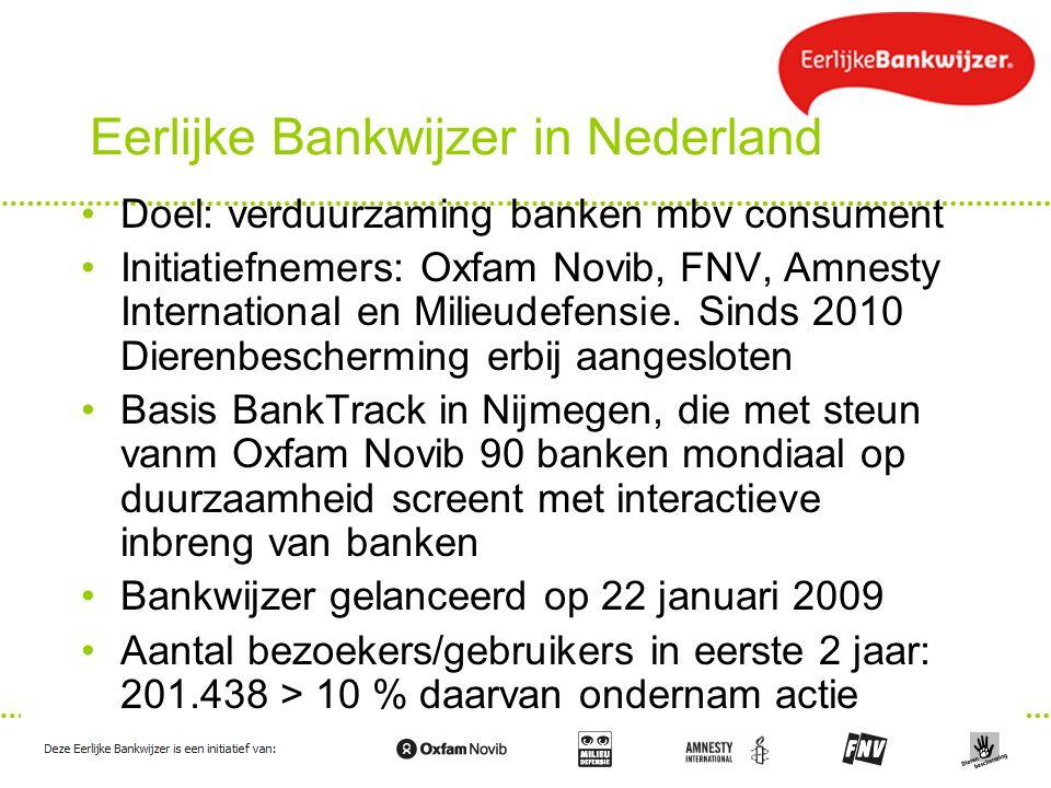 Eerlijke Bankwijzer in Nederland Doel: verduurzaming banken mbv consument Initiatiefnemers: Oxfam Novib, FNV, Amnesty International en Milieudefensie.
