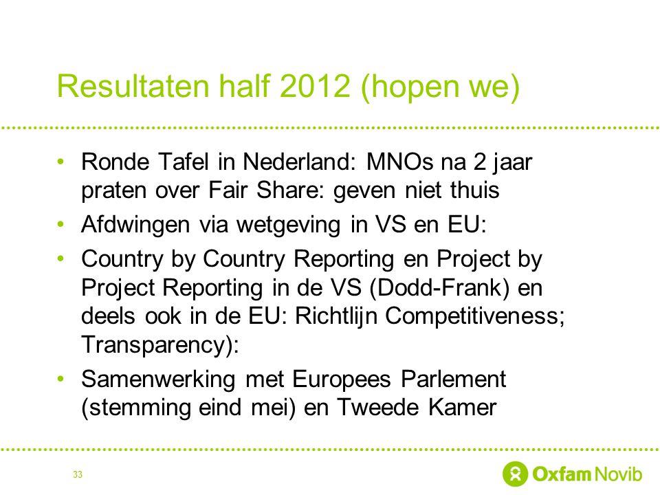 Resultaten half 2012 (hopen we) Ronde Tafel in Nederland: MNOs na 2 jaar praten over Fair Share: geven niet thuis Afdwingen via wetgeving in VS en EU: