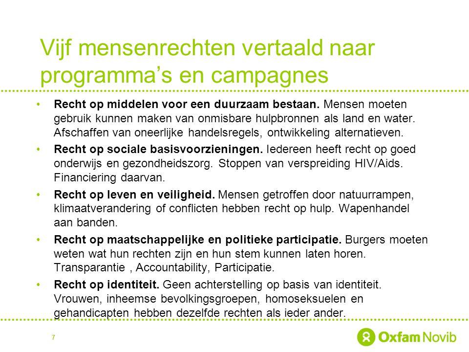 Vijf mensenrechten vertaald naar programma's en campagnes Recht op middelen voor een duurzaam bestaan. Mensen moeten gebruik kunnen maken van onmisbar