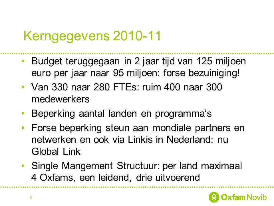 Kerngegevens 2010-11 Budget teruggegaan in 2 jaar tijd van 125 miljoen euro per jaar naar 95 miljoen: forse bezuiniging! Van 330 naar 280 FTEs: ruim 4