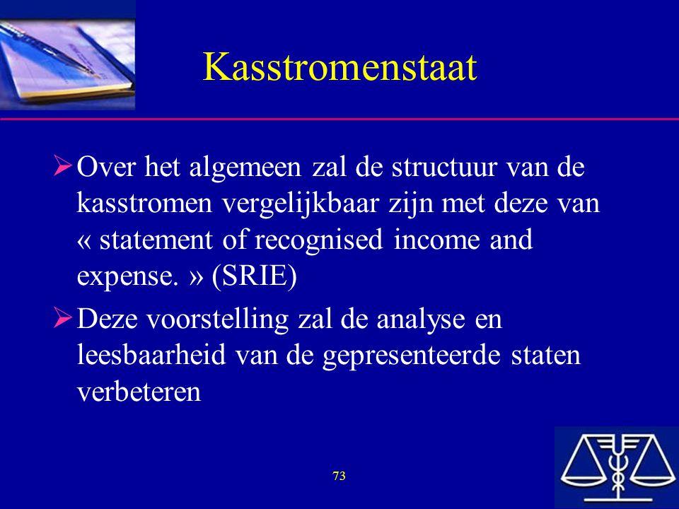 73 Kasstromenstaat  Over het algemeen zal de structuur van de kasstromen vergelijkbaar zijn met deze van « statement of recognised income and expense.