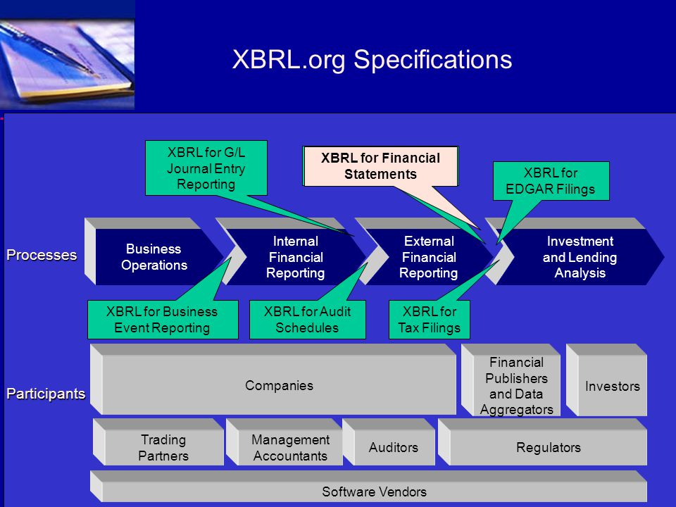 93 External Financial Reporting Business Operations Internal Financial Reporting Investment and Lending Analysis Processes Participants Auditors Trading Partners Investors Financial Publishers and Data Aggregators Regulators XBRL for G/L Journal Entry Reporting XBRL for EDGAR Filings XBRL for Financial Statements XBRL for Audit Schedules XBRL for Tax Filings XBRL for Business Event Reporting Software Vendors Management Accountants Companies XBRL for Financial Statements XBRL.org Specifications