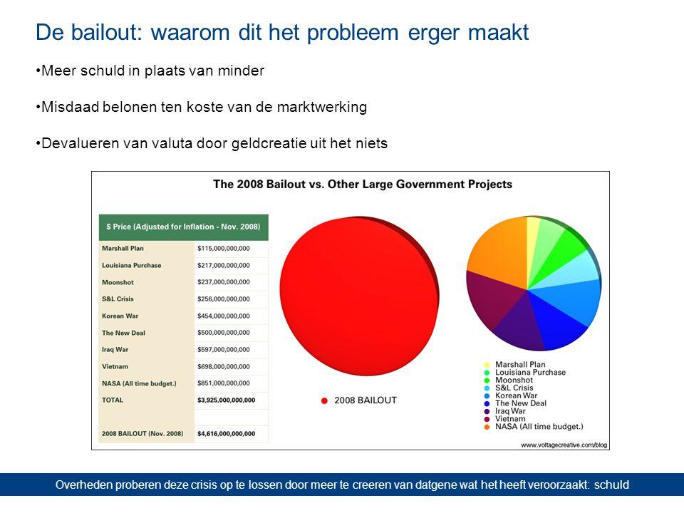 De bailout: waarom dit het probleem erger maakt Overheden proberen deze crisis op te lossen door meer te creeren van datgene wat het heeft veroorzaakt