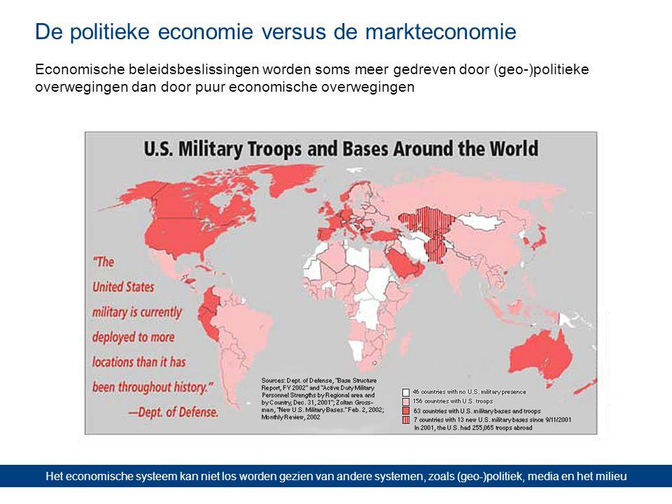 De politieke economie versus de markteconomie Het economische systeem kan niet los worden gezien van andere systemen, zoals (geo-)politiek, media en h