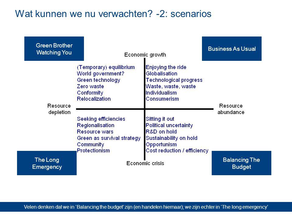 Wat kunnen we nu verwachten? -2: scenarios Velen denken dat we in 'Balancing the budget' zijn (en handelen hiernaar); we zijn echter in 'The long emer