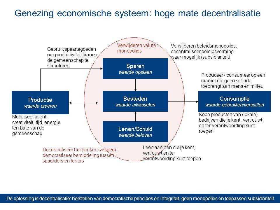 Genezing economische systeem: hoge mate decentralisatie De oplossing is decentralisatie: herstellen van democratische principes en integriteit, geen m