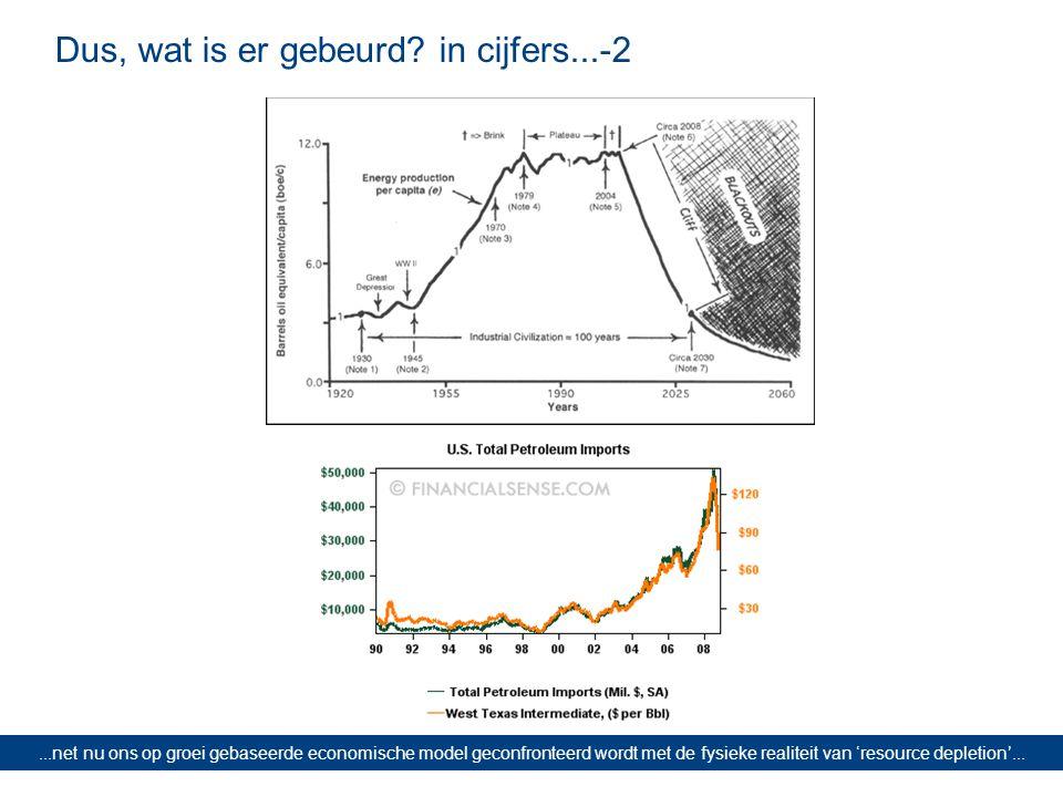 Dus, wat is er gebeurd? in cijfers...-2...net nu ons op groei gebaseerde economische model geconfronteerd wordt met de fysieke realiteit van 'resource
