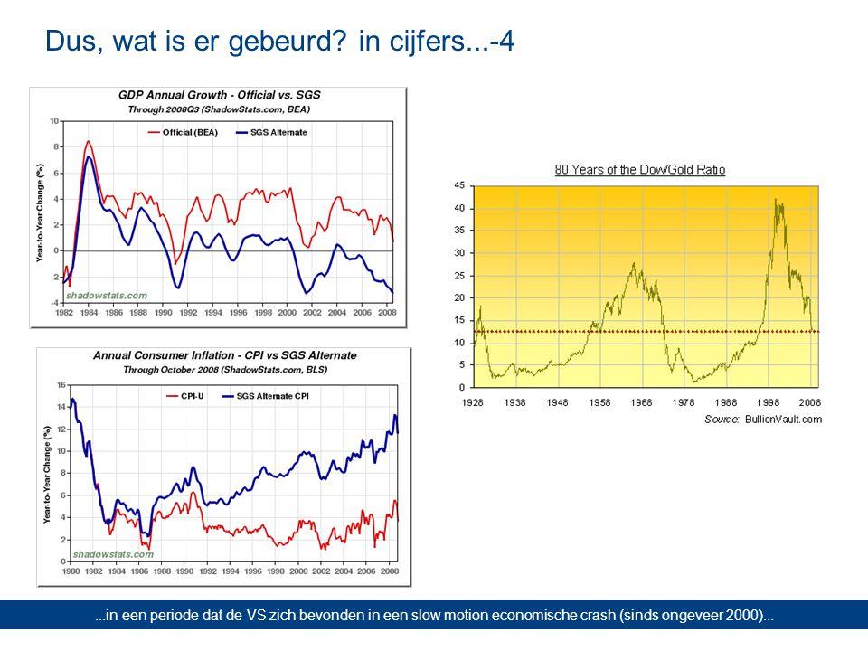 Dus, wat is er gebeurd? in cijfers...-4...in een periode dat de VS zich bevonden in een slow motion economische crash (sinds ongeveer 2000)...