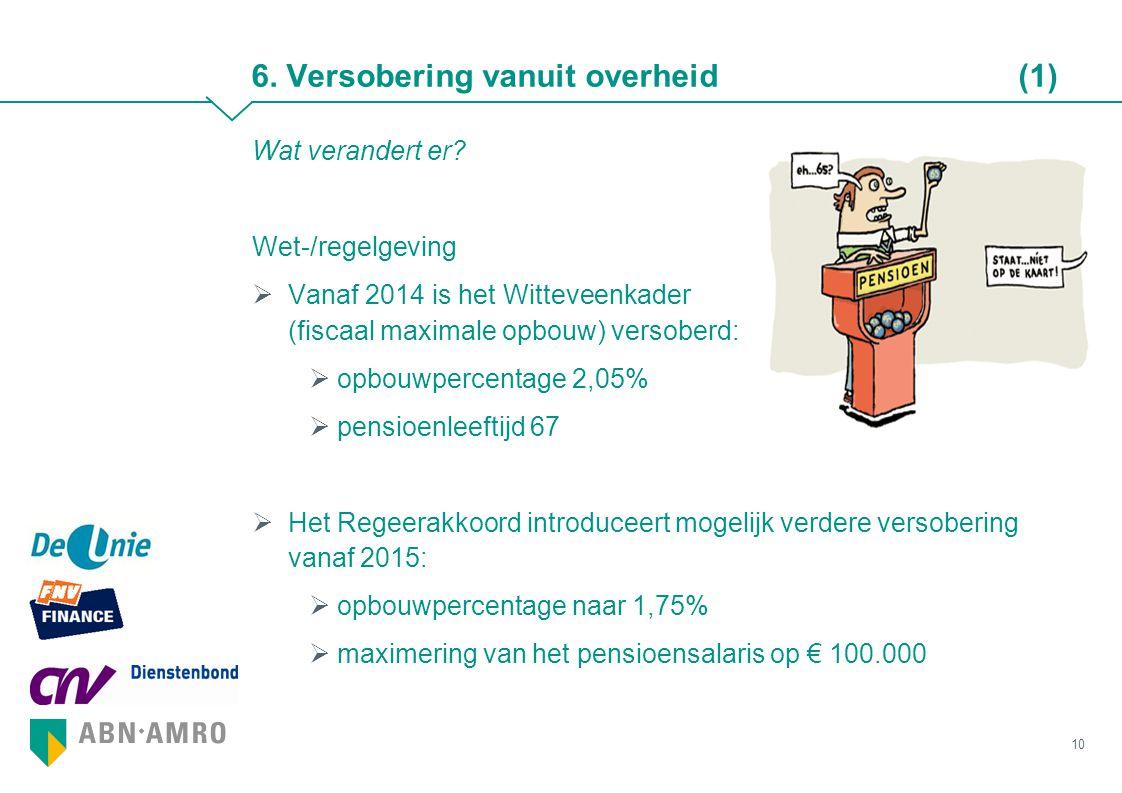 6. Versobering vanuit overheid(1) Wat verandert er? Wet-/regelgeving  Vanaf 2014 is het Witteveenkader (fiscaal maximale opbouw) versoberd:  opbouwp