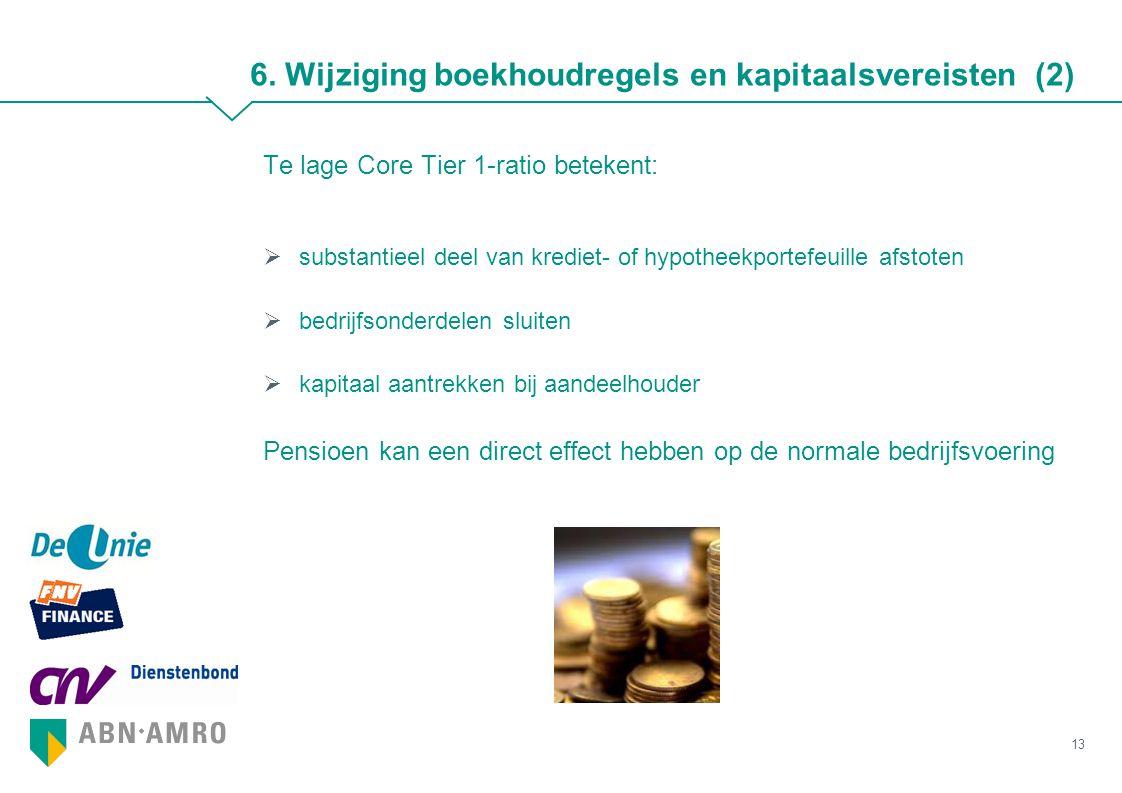 13 6. Wijziging boekhoudregels en kapitaalsvereisten (2) Te lage Core Tier 1-ratio betekent:  substantieel deel van krediet- of hypotheekportefeuille
