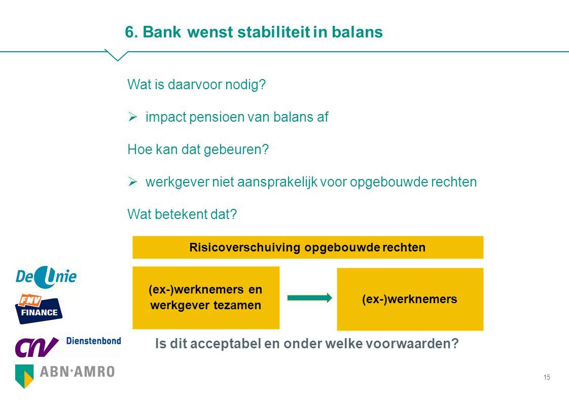 15 6. Bank wenst stabiliteit in balans Wat is daarvoor nodig?  impact pensioen van balans af Hoe kan dat gebeuren?  werkgever niet aansprakelijk voo
