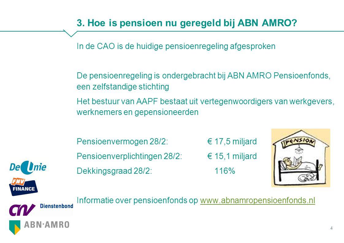 3. Hoe is pensioen nu geregeld bij ABN AMRO? In de CAO is de huidige pensioenregeling afgesproken De pensioenregeling is ondergebracht bij ABN AMRO Pe